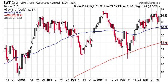 Bottom dollar market chesterbrook pa