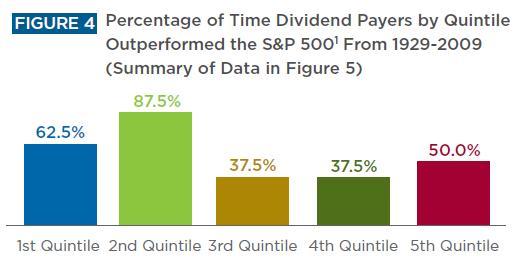 Quintiles stock options