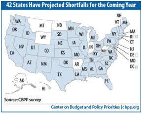 42 States Shortfalls